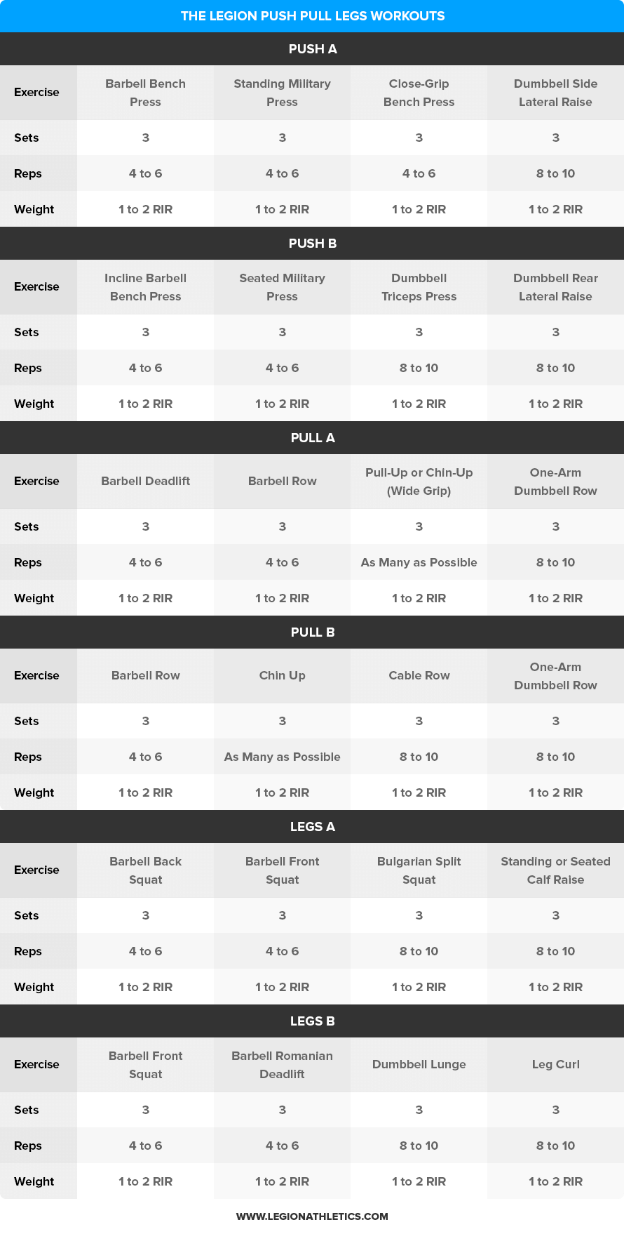 The-Legion-4-Day-Push-Pull-Legs-Workout