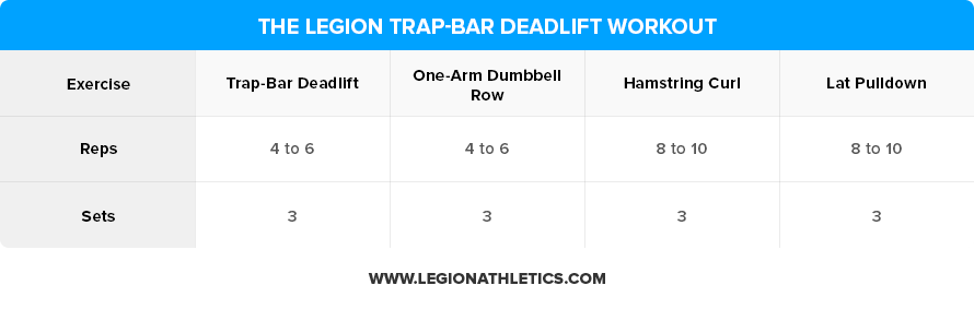 The-Legion-Trap-Bar-Deadlift-Workout