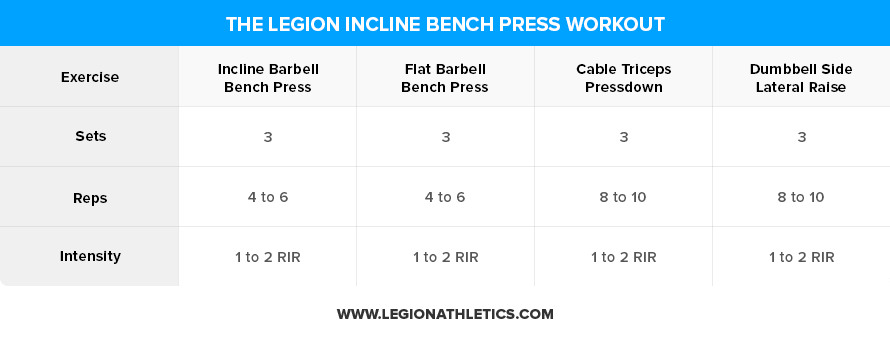 The-Legion-Incline-Bench-Press-Workout