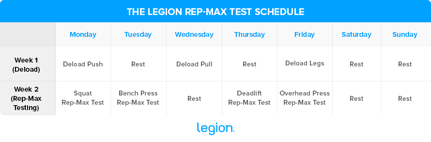 Rep-Max Test Schedule