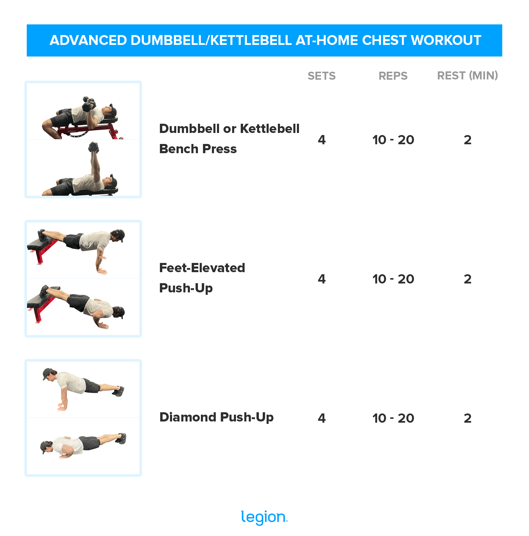 ADVANCED DUMBBELL/KETTLEBELL AT-HOME CHEST WORKOUT