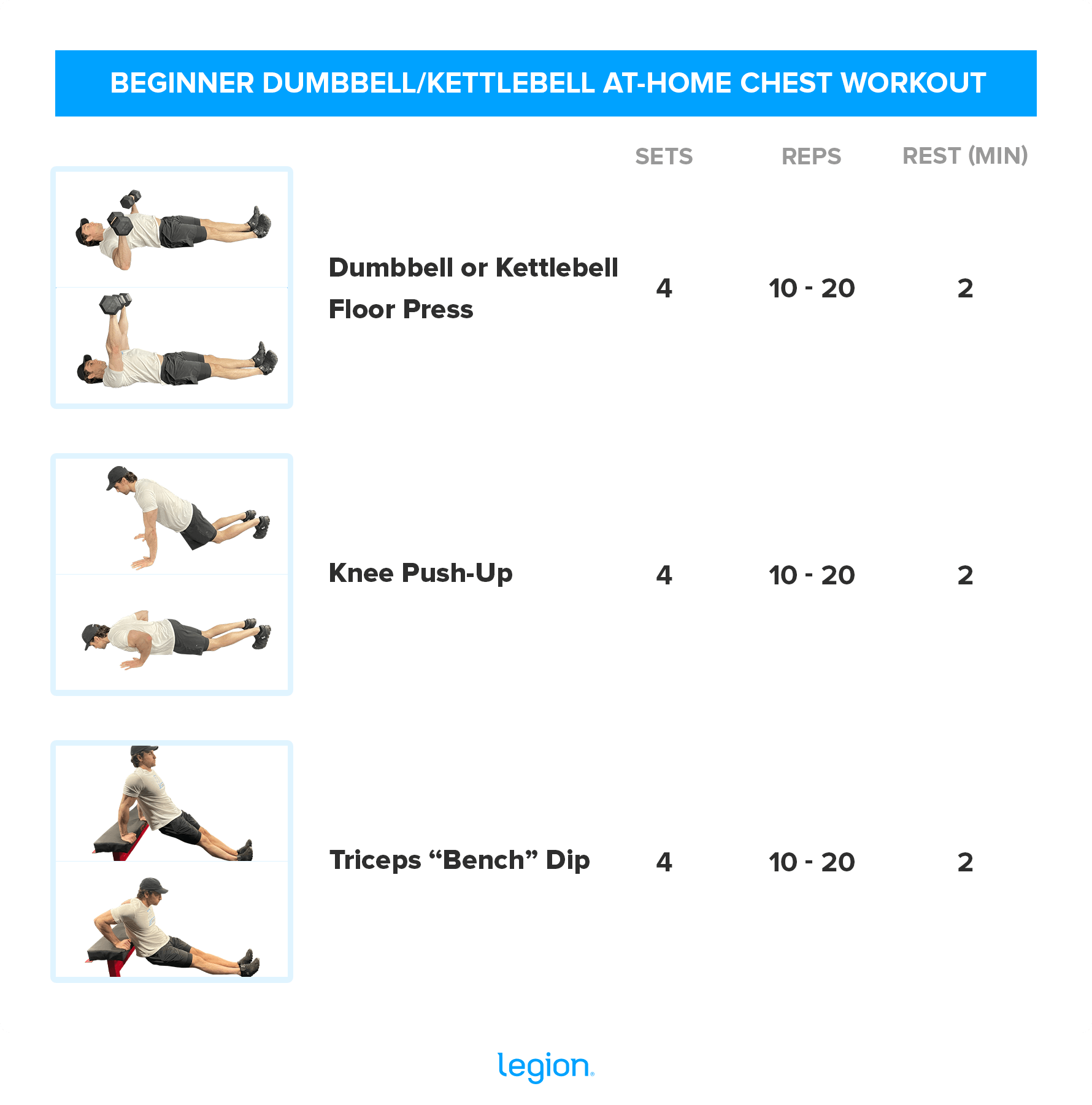 BEGINNER DUMBBELL/KETTLEBELL AT-HOME CHEST WORKOUT