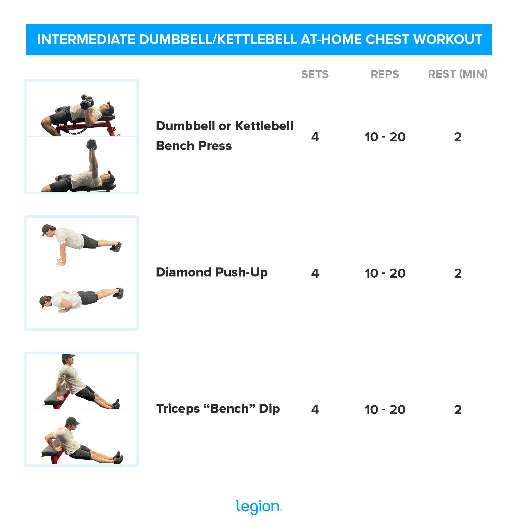 INTERMEDIATE DUMBBELL/KETTLEBELL AT-HOME CHEST WORKOUT