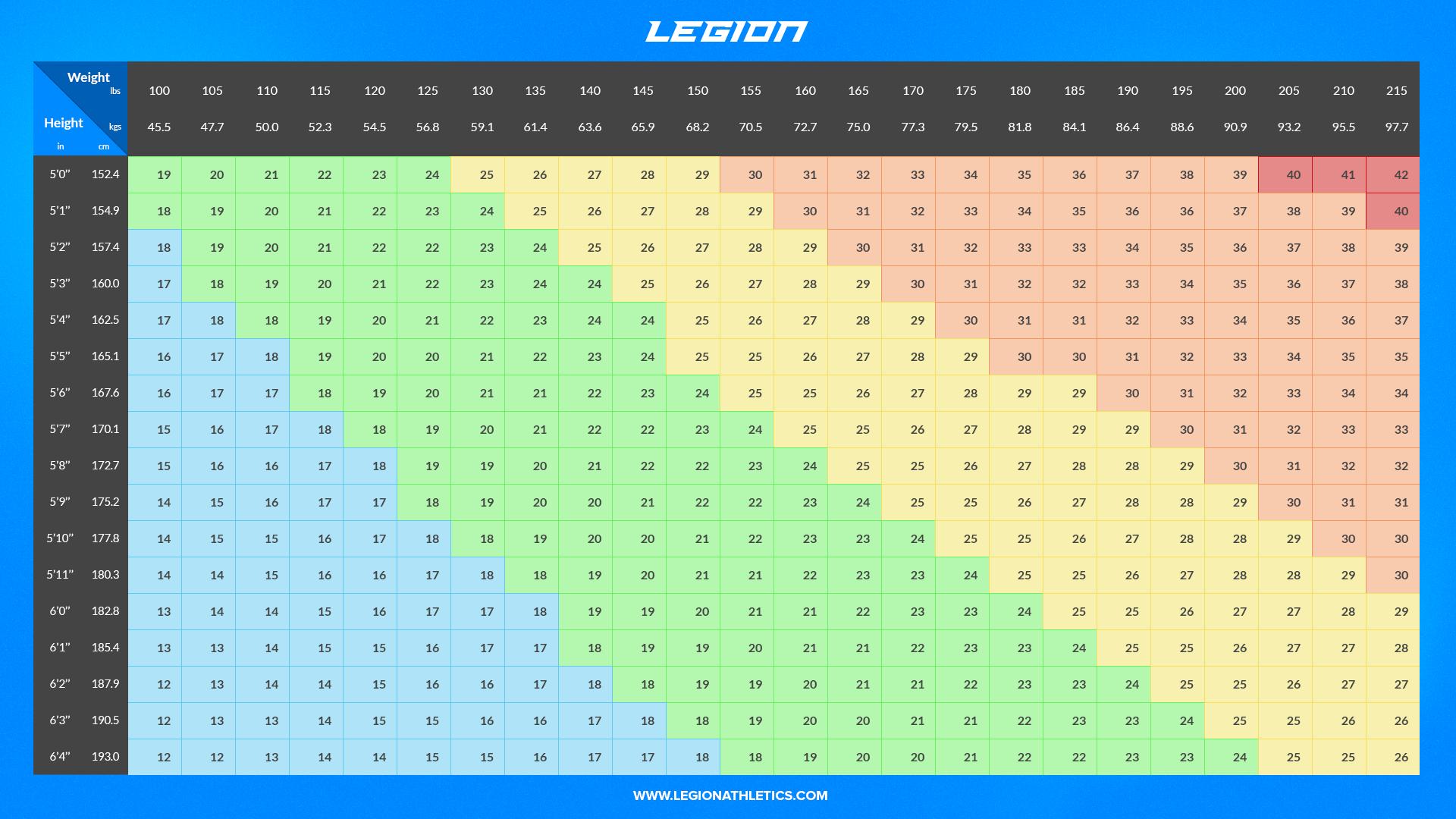 legion-bmi-chart