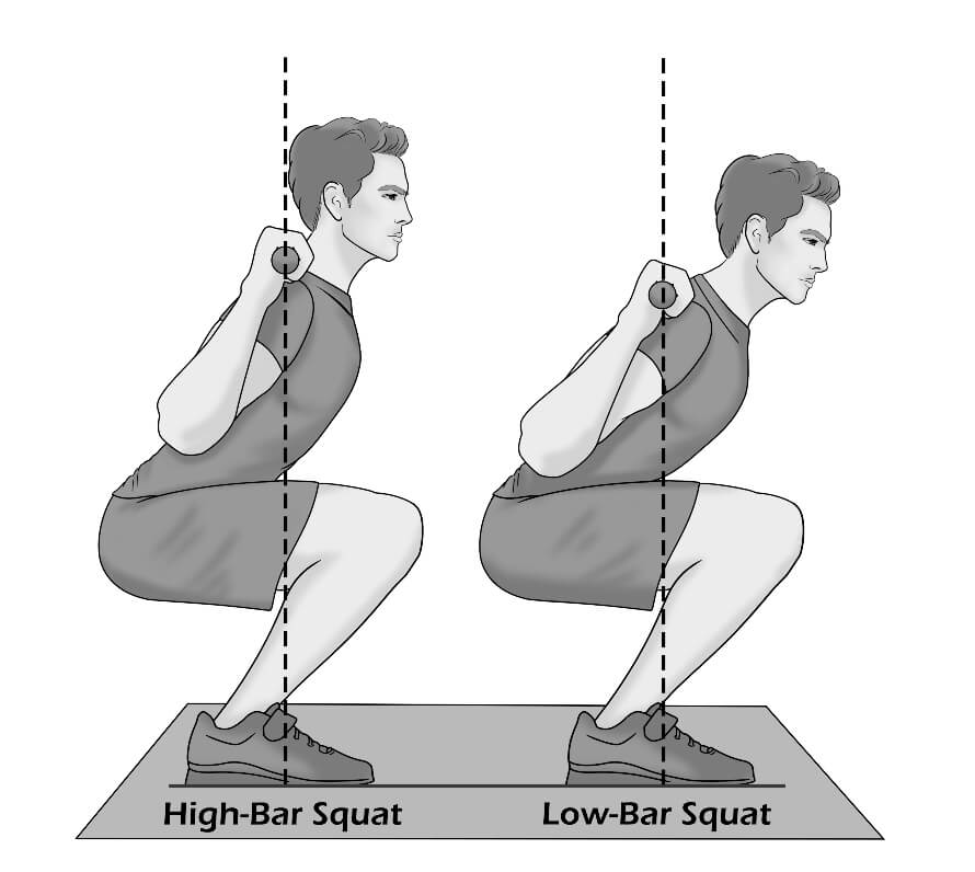 Which is better low bar or high bar squat