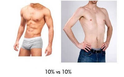 body-composition-examples